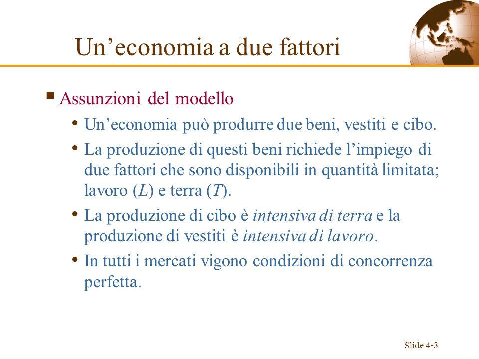 Slide 4-3 Assunzioni del modello Uneconomia può produrre due beni, vestiti e cibo. La produzione di questi beni richiede limpiego di due fattori che s