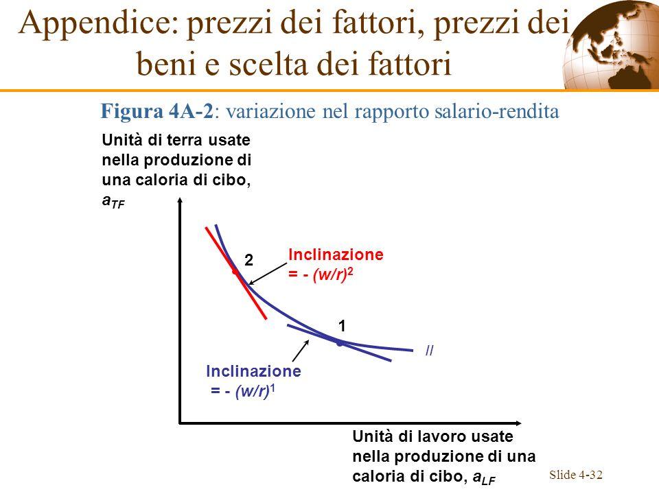 Slide 4-32 // 1 2 Appendice: prezzi dei fattori, prezzi dei beni e scelta dei fattori Figura 4A-2: variazione nel rapporto salario-rendita Unità di te