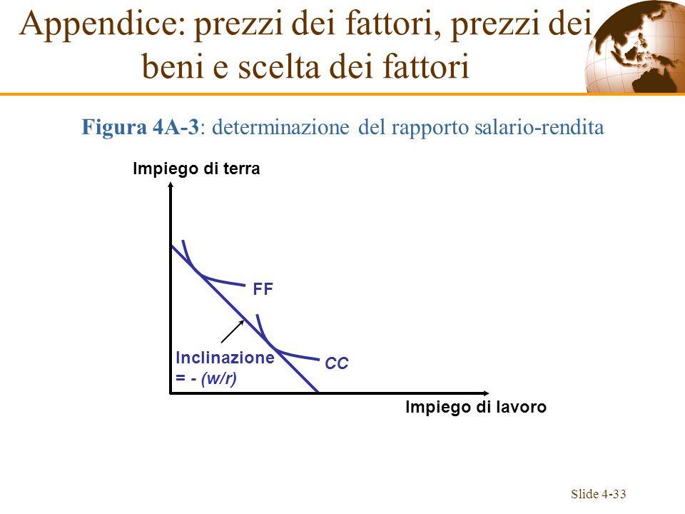 Slide 4-33 FFCC Inclinazione = - (w/r) Appendice: prezzi dei fattori, prezzi dei beni e scelta dei fattori Figura 4A-3: determinazione del rapporto sa