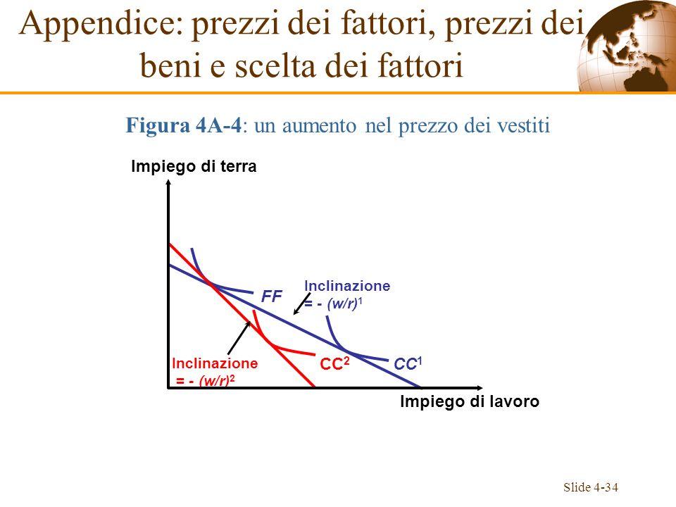 Slide 4-34 FFCC 1 Inclinazione = - (w/r) 1 CC 2 Inclinazione = - (w/r) 2 Appendice: prezzi dei fattori, prezzi dei beni e scelta dei fattori Figura 4A