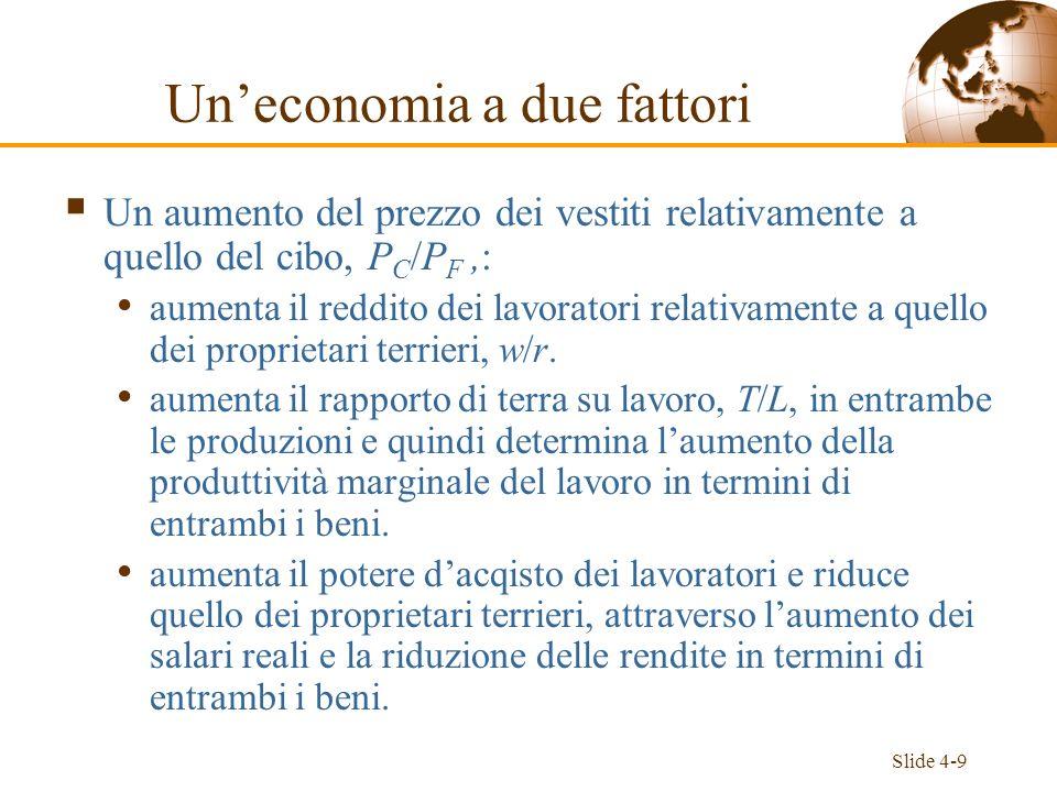 Slide 4-9 Un aumento del prezzo dei vestiti relativamente a quello del cibo, P C /P F,: aumenta il reddito dei lavoratori relativamente a quello dei p