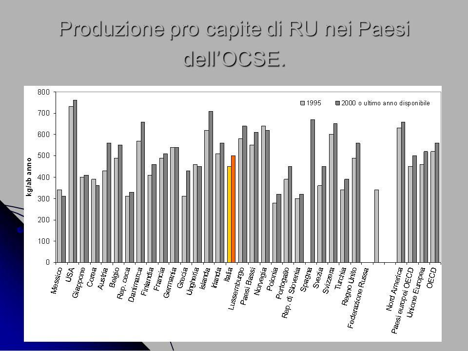 Produzione pro capite di RU nei Paesi dellOCSE.