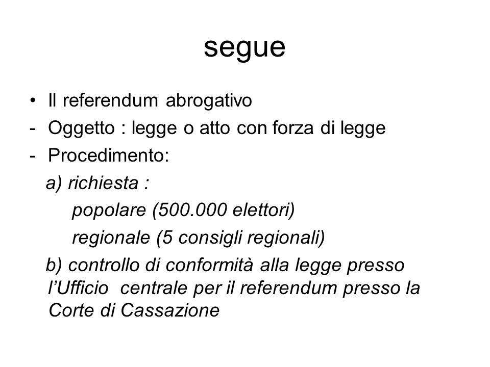 segue Il referendum abrogativo -Oggetto : legge o atto con forza di legge -Procedimento: a) richiesta : popolare (500.000 elettori) regionale (5 consi