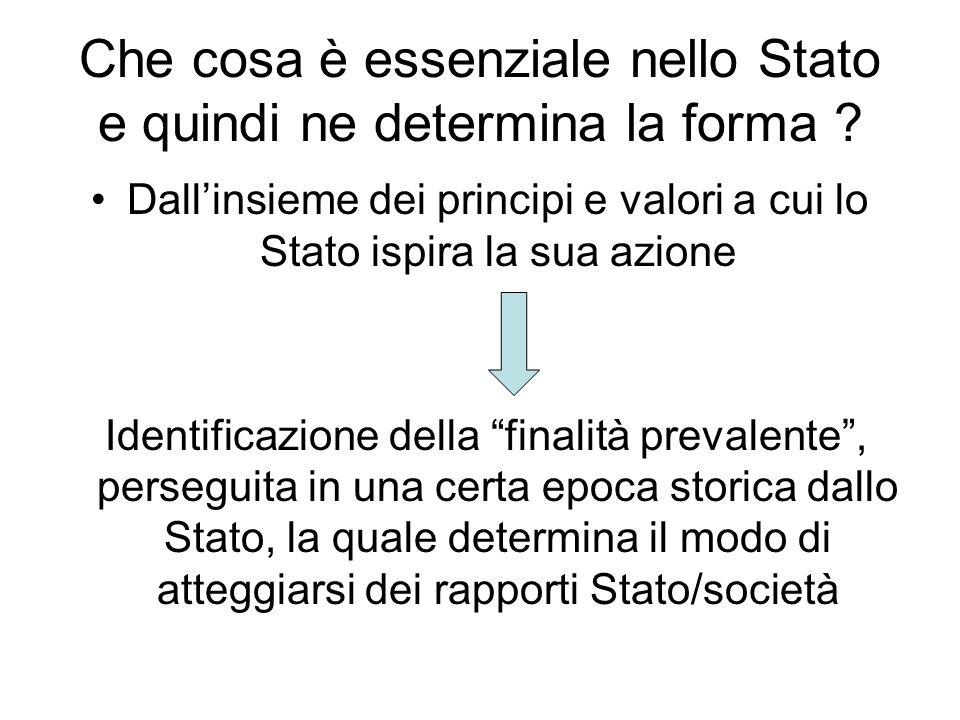 Che cosa è essenziale nello Stato e quindi ne determina la forma ? Dallinsieme dei principi e valori a cui lo Stato ispira la sua azione Identificazio