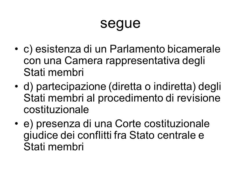 segue c) esistenza di un Parlamento bicamerale con una Camera rappresentativa degli Stati membri d) partecipazione (diretta o indiretta) degli Stati m