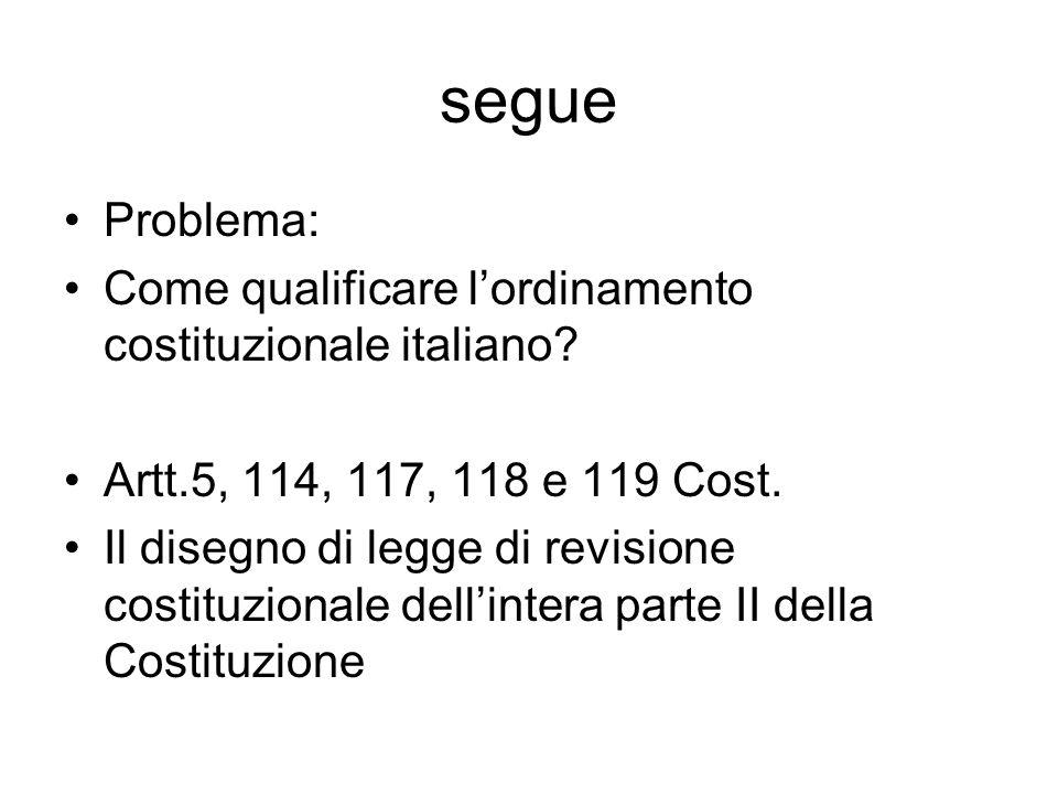 segue Problema: Come qualificare lordinamento costituzionale italiano? Artt.5, 114, 117, 118 e 119 Cost. Il disegno di legge di revisione costituziona