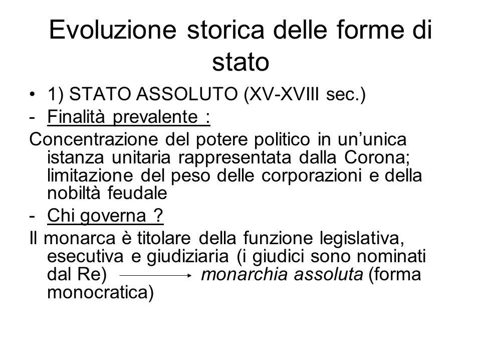 Evoluzione storica delle forme di stato 1) STATO ASSOLUTO (XV-XVIII sec.) -Finalità prevalente : Concentrazione del potere politico in ununica istanza