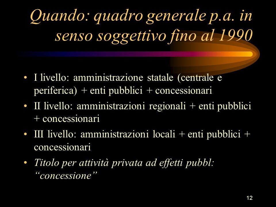 12 Quando: quadro generale p.a. in senso soggettivo fino al 1990 I livello: amministrazione statale (centrale e periferica) + enti pubblici + concessi