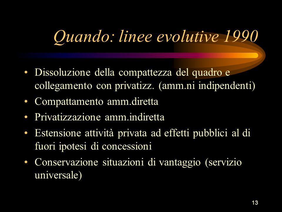 13 Quando: linee evolutive 1990 Dissoluzione della compattezza del quadro e collegamento con privatizz. (amm.ni indipendenti) Compattamento amm.dirett