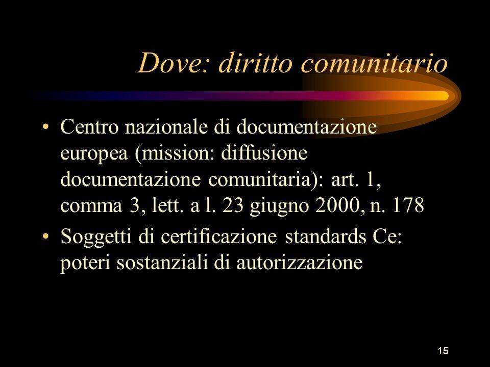 15 Dove: diritto comunitario Centro nazionale di documentazione europea (mission: diffusione documentazione comunitaria): art. 1, comma 3, lett. a l.
