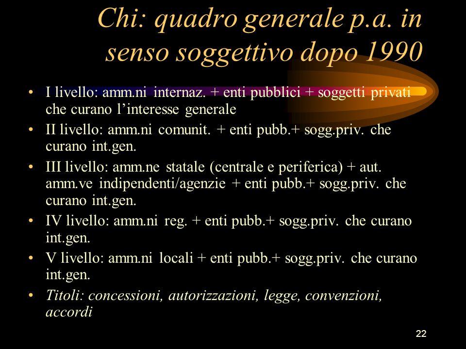 22 Chi: quadro generale p.a. in senso soggettivo dopo 1990 I livello: amm.ni internaz. + enti pubblici + soggetti privati che curano linteresse genera