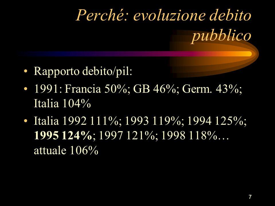 7 Perché: evoluzione debito pubblico Rapporto debito/pil: 1991: Francia 50%; GB 46%; Germ. 43%; Italia 104% Italia 1992 111%; 1993 119%; 1994 125%; 19