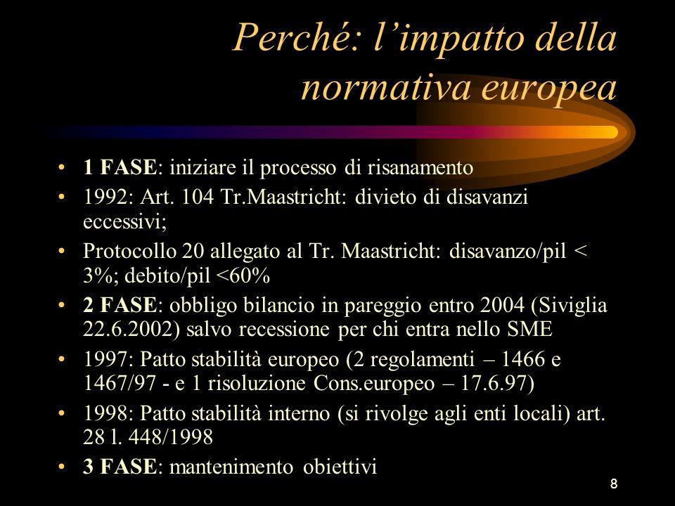 8 Perché: limpatto della normativa europea 1 FASE: iniziare il processo di risanamento 1992: Art. 104 Tr.Maastricht: divieto di disavanzi eccessivi; P