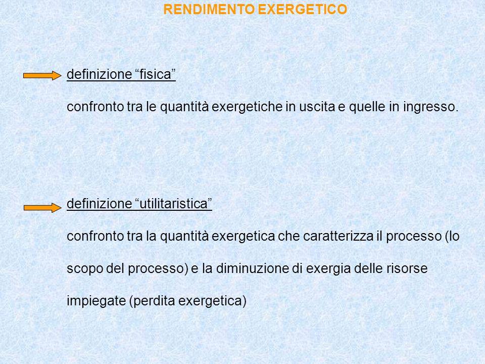 RENDIMENTO EXERGETICO definizione fisica confronto tra le quantità exergetiche in uscita e quelle in ingresso.