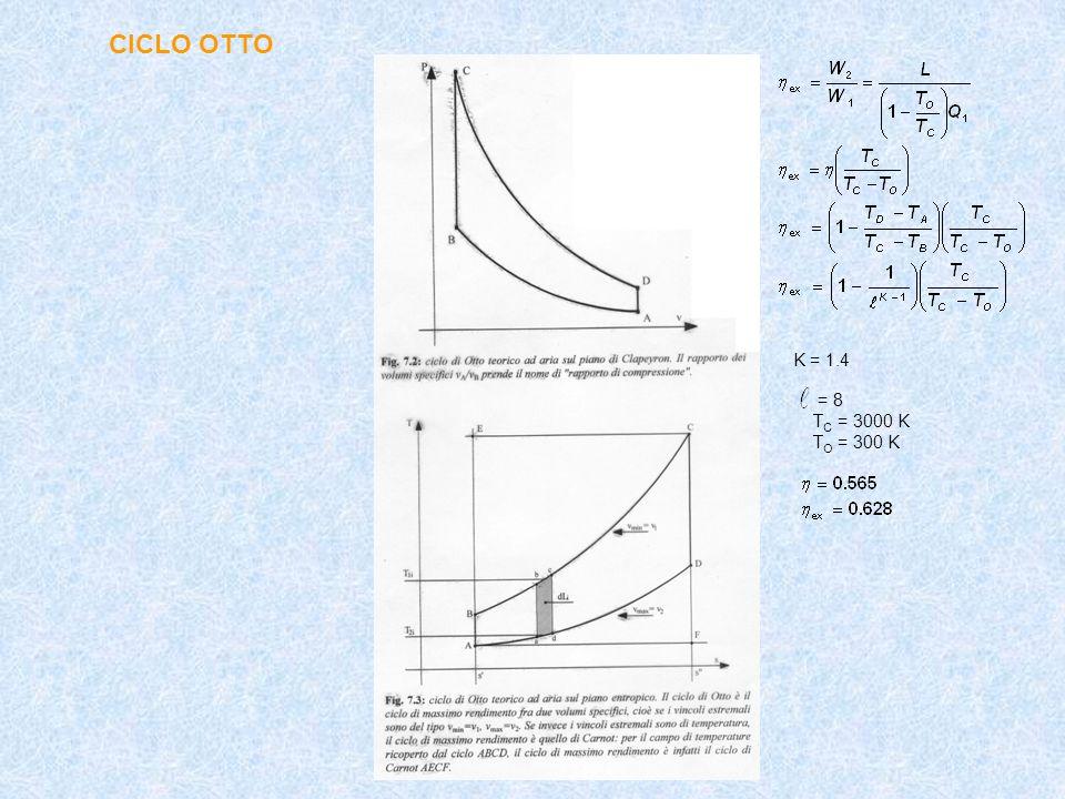 CICLO OTTO K = 1.4 = 8 T C = 3000 K T O = 300 K