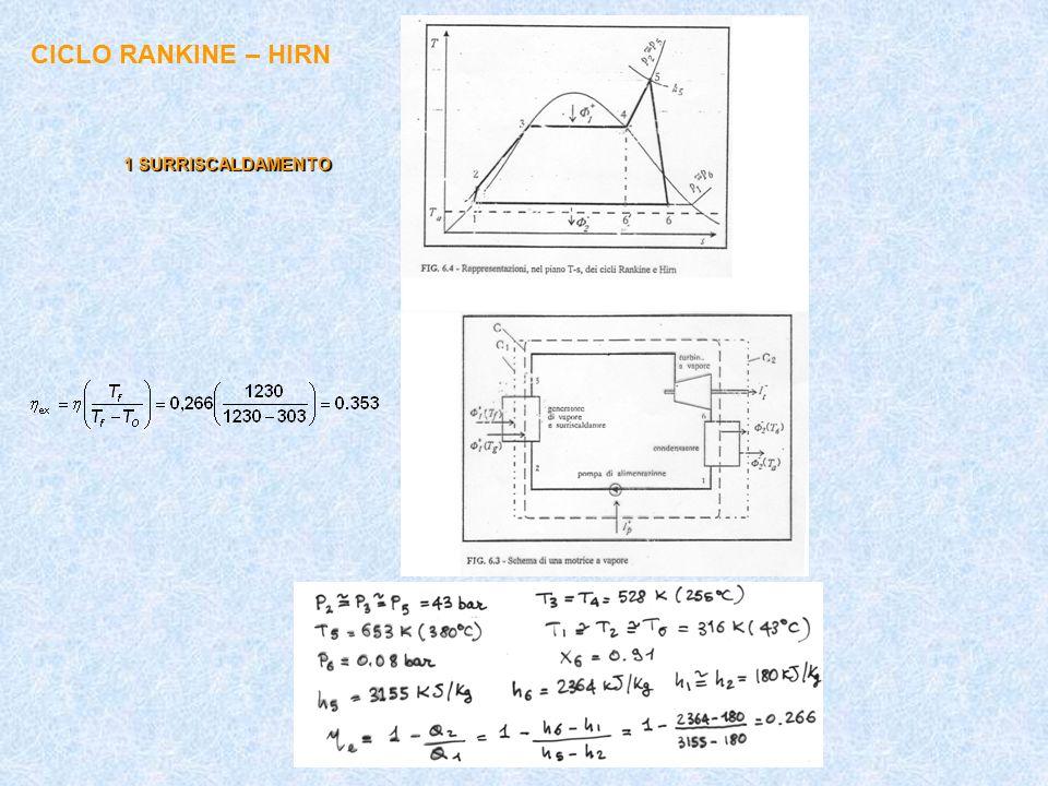 CICLO RANKINE – HIRN 1 SURRISCALDAMENTO