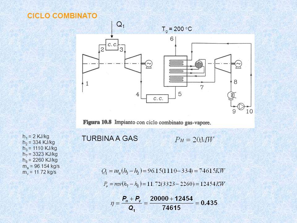 T g = 200 °C h 1 = 2 KJ/kg h 2 = 334 KJ/kg h 3 = 1110 KJ/kg h 7 = 3323 KJ/kg h 8 = 2260 KJ/kg m a = 96.154 kg/s m v = 11.72 kg/s CICLO COMBINATO TURBINA A GAS Q1Q1