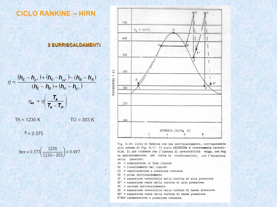 2 SURRISCALDAMENTI Th = 1230 KTO = 303 K = 0.375 CICLO RANKINE – HIRN