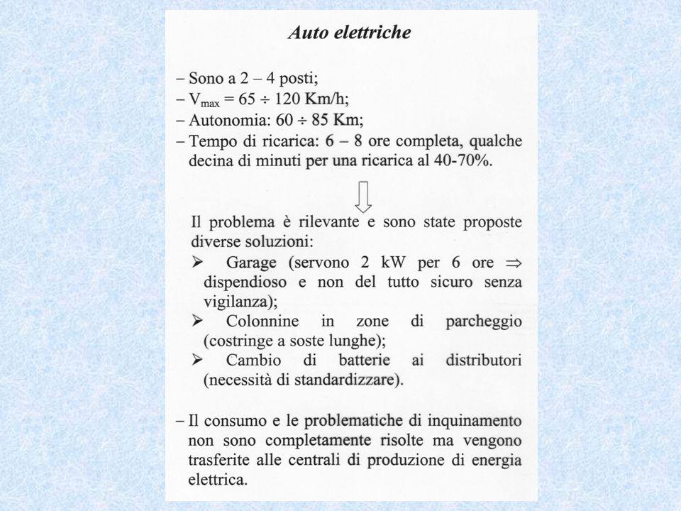 MOTORI IBRIDI E caratterizzato dalla presenza a bordo di due (o più) sorgenti di energia, in genere un convertitore di energia primaria (motore a combustione interna, turbogas, cella a combustibile, motore elettrico) ed uno (o più) sistemi di accumulo per recuperare lenergia dissipata durante le frenate e per separare le due funzioni di conversione dellenergia e di generazione di potenza alle ruote.