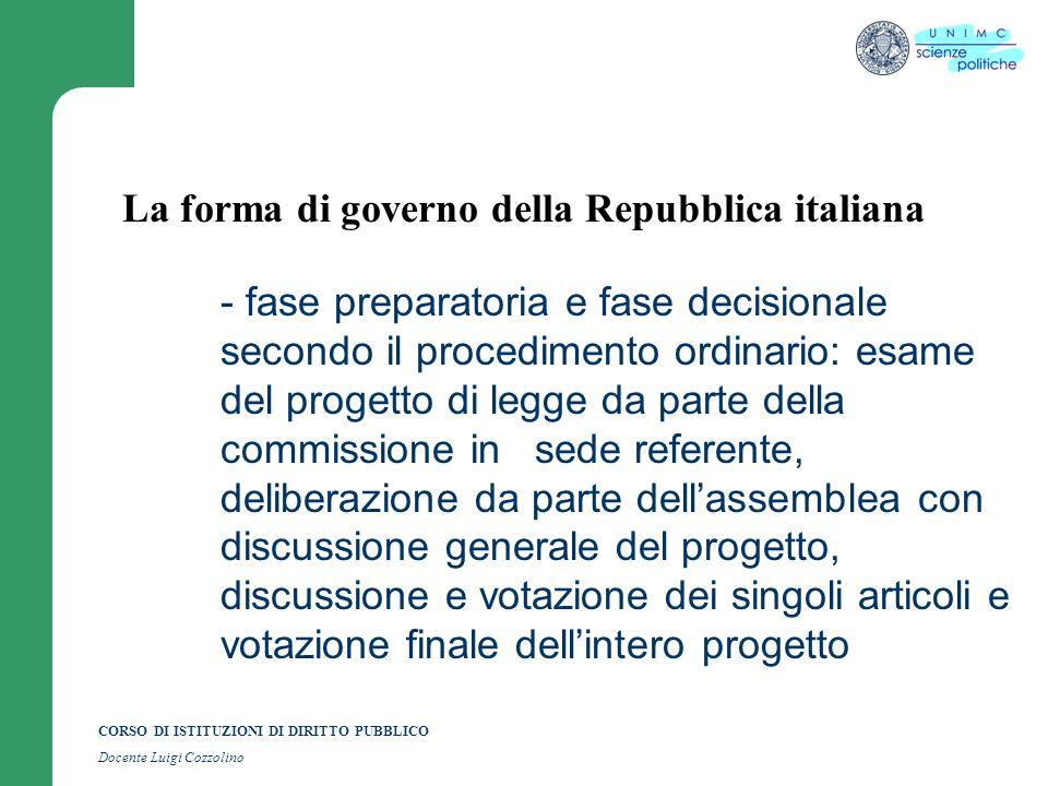 CORSO DI ISTITUZIONI DI DIRITTO PUBBLICO Docente Luigi Cozzolino La forma di governo della Repubblica italiana - fase preparatoria e fase decisionale