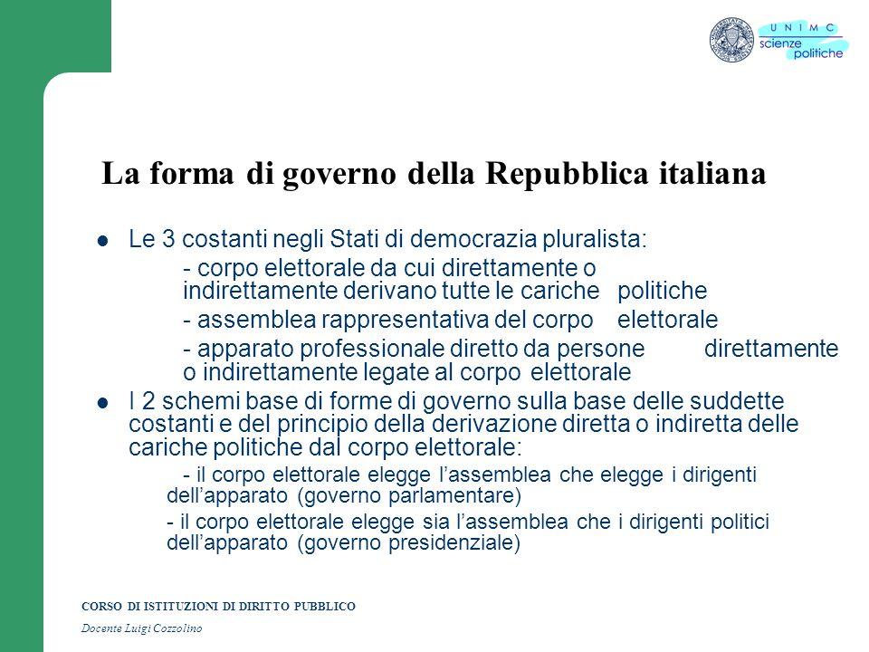 CORSO DI ISTITUZIONI DI DIRITTO PUBBLICO Docente Luigi Cozzolino La forma di governo della Repubblica italiana Le 3 costanti negli Stati di democrazia