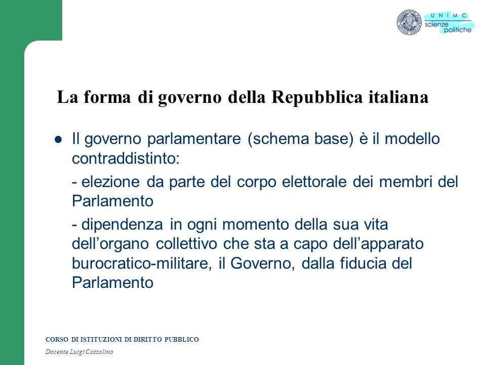 CORSO DI ISTITUZIONI DI DIRITTO PUBBLICO Docente Luigi Cozzolino La forma di governo della Repubblica italiana Il governo parlamentare (schema base) è