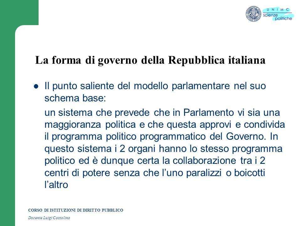 CORSO DI ISTITUZIONI DI DIRITTO PUBBLICO Docente Luigi Cozzolino La forma di governo della Repubblica italiana Il punto saliente del modello parlament