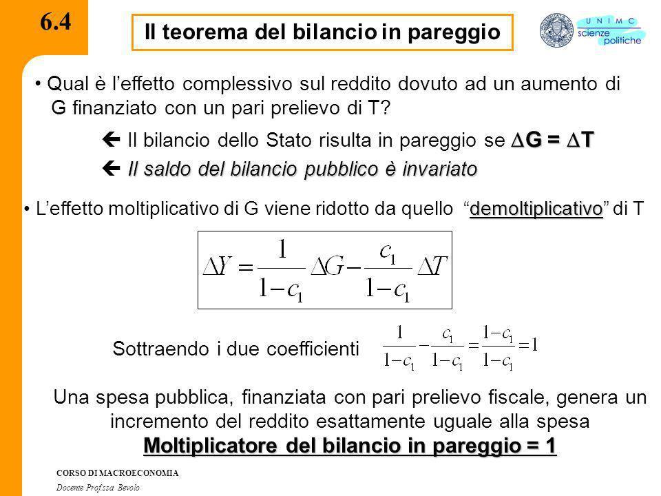 CORSO DI MACROECONOMIA Docente Prof.ssa Bevolo 6.5 Il moltiplicatore fiscale in presenza di unimposta proporzionale Nellipotesi Y d = Y – T si è posto T come prelievo fisso Se ipotizziamo unimposta proporzionale al reddito (t Y), dove t rappresenta laliquota fiscale, si avrà: Y d = Y – t Y La funzione della domanda diventa: continua