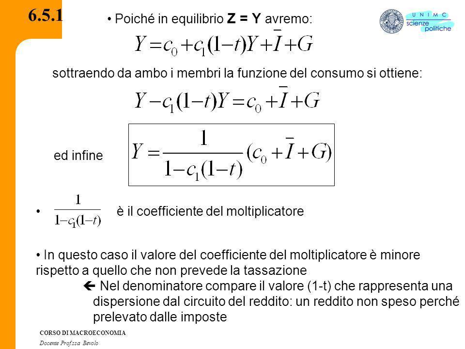 CORSO DI MACROECONOMIA Docente Prof.ssa Bevolo 6.6 Risparmio ed investimento in presenza del settore pubblico Risparmio è pari al reddito disponibile al netto dei consumi.