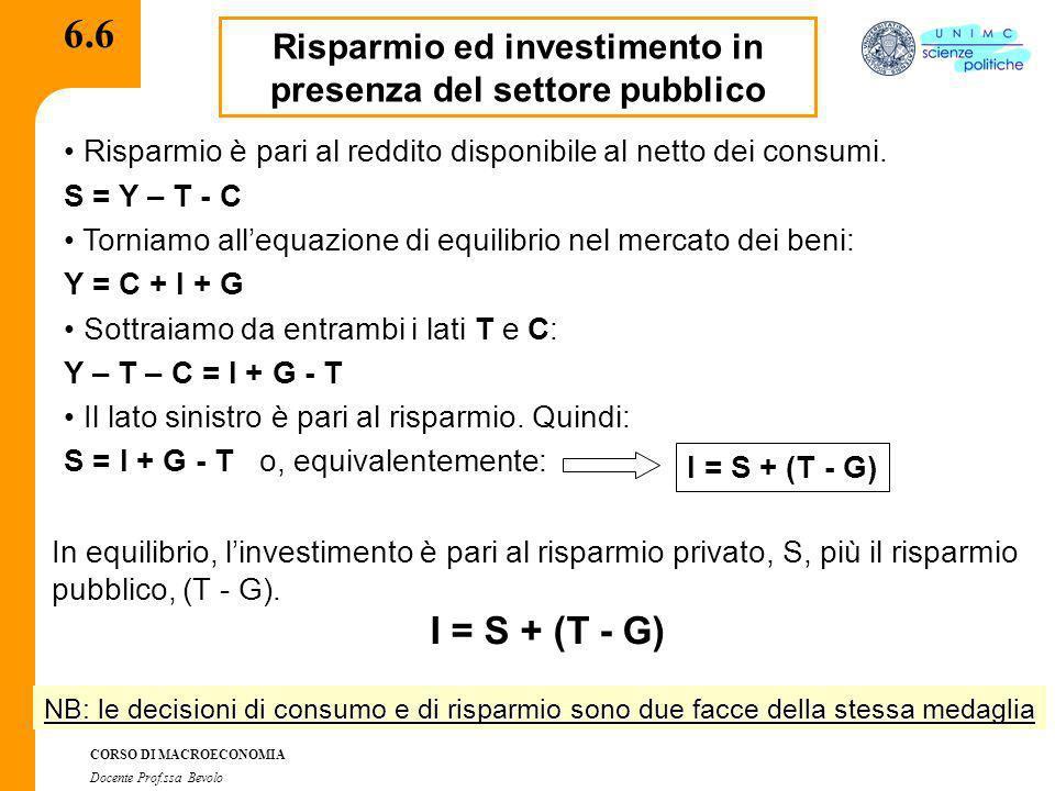 CORSO DI MACROECONOMIA Docente Prof.ssa Bevolo 6.7 propensione al risparmio Laumento della propensione al risparmio Si torni alla condizione di equilibrio, dove Si ipotizzi un aumento della propensione marginale al risparmio Ī Y2Y2 Y1Y1 YdYd 0 C0C0 S 1-c 1 S1S1 1-c 2 S2S2