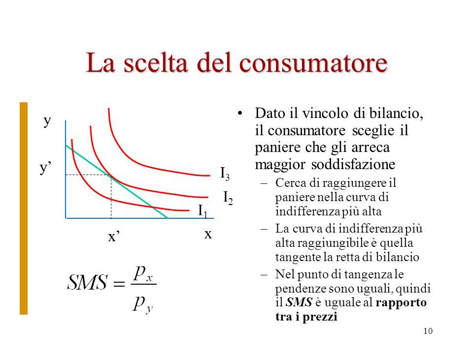9 Il saggio marginale di sostituzione La pendenza della curva di indifferenza è il saggio marginale di sostituzione, cioè il rapporto tra la variazione del bene y e la variazione di segno opposto del bene x che lascia il consumatore indifferente x y Pendenza = SMS