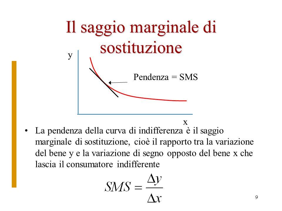 8 Curva di indifferenza Si ottengono unendo tutti i panieri rispetto ai quali il consumatore è indifferente –Le curve di indifferenza hanno una pendenza negativa (si rinuncia ad una quantità di X solo aumentando il consumo di Y) –Le curve più alte danno una soddisfazione maggiore –Le curve di indifferenza non si incrociano –Sono concave verso lalto per il principio dellutilità marginale decrescente y x y x I1I1 I2I2 I3I3