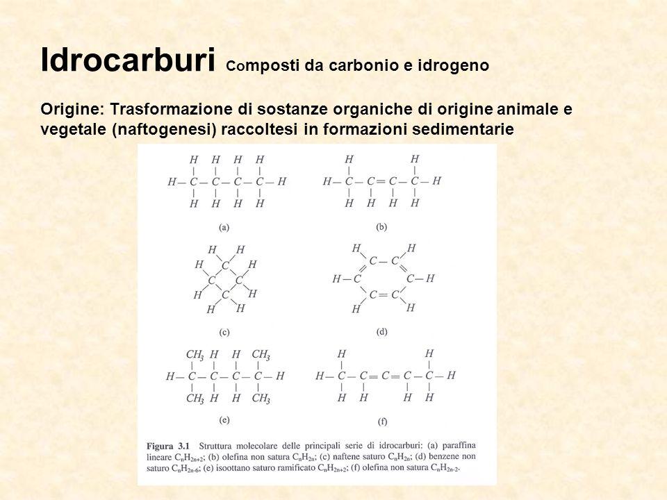 Idrocarburi Co mposti da carbonio e idrogeno Origine: Trasformazione di sostanze organiche di origine animale e vegetale (naftogenesi) raccoltesi in formazioni sedimentarie
