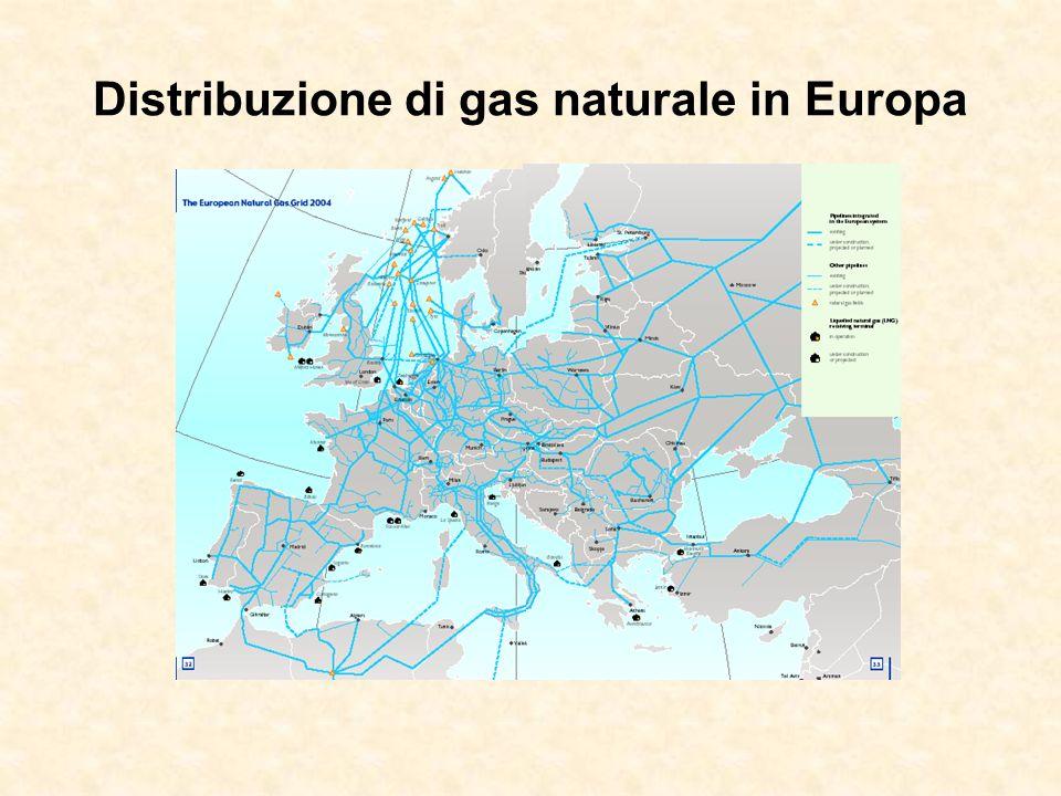 Distribuzione di gas naturale in Europa