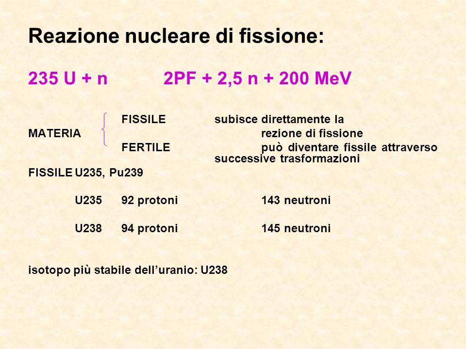 Reazione nucleare di fissione: 235 U + n 2PF + 2,5 n + 200 MeV FISSILE subisce direttamente la MATERIArezione di fissione FERTILEpuò diventare fissile attraverso successive trasformazioni FISSILEU235, Pu239 U23592 protoni143 neutroni U23894 protoni145 neutroni isotopo più stabile delluranio: U238