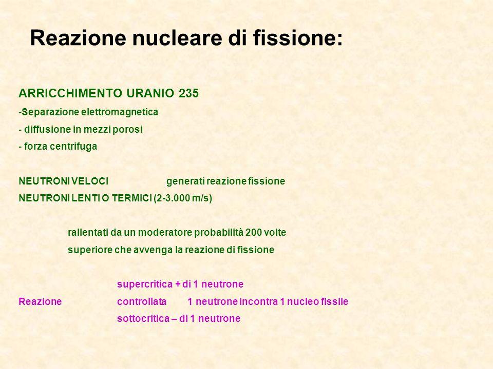 ARRICCHIMENTO URANIO 235 -Separazione elettromagnetica - diffusione in mezzi porosi - forza centrifuga NEUTRONI VELOCIgenerati reazione fissione NEUTRONI LENTI O TERMICI (2-3.000 m/s) rallentati da un moderatore probabilità 200 volte superiore che avvenga la reazione di fissione supercritica + di 1 neutrone Reazionecontrollata 1 neutrone incontra 1 nucleo fissile sottocritica – di 1 neutrone - Reazione nucleare di fissione: