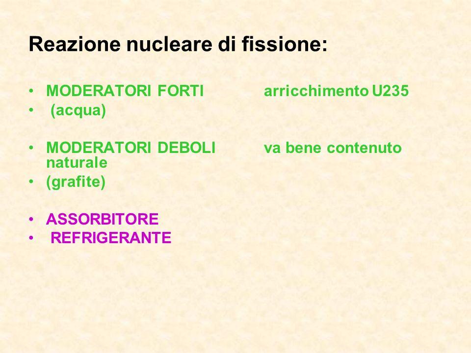 MODERATORI FORTIarricchimento U235 (acqua) MODERATORI DEBOLIva bene contenuto naturale (grafite) ASSORBITORE REFRIGERANTE Reazione nucleare di fissione: