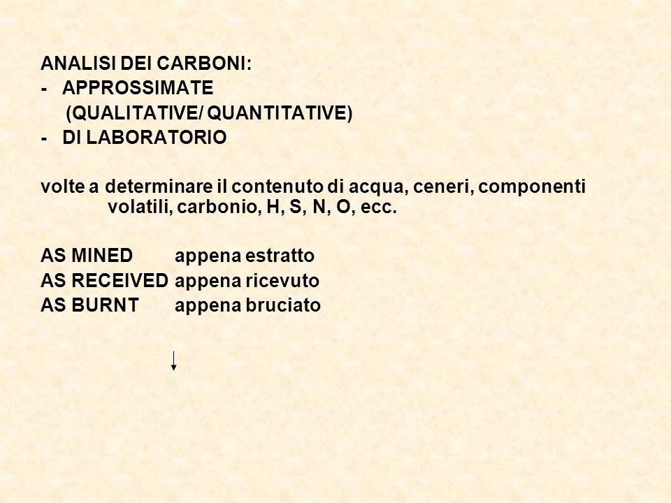 ANALISI DEI CARBONI: - APPROSSIMATE (QUALITATIVE/ QUANTITATIVE) - DI LABORATORIO volte a determinare il contenuto di acqua, ceneri, componenti volatili, carbonio, H, S, N, O, ecc.