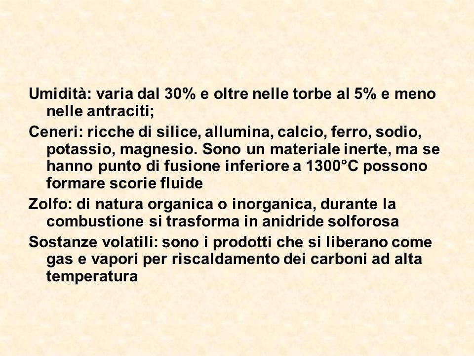 Umidità: varia dal 30% e oltre nelle torbe al 5% e meno nelle antraciti; Ceneri: ricche di silice, allumina, calcio, ferro, sodio, potassio, magnesio.