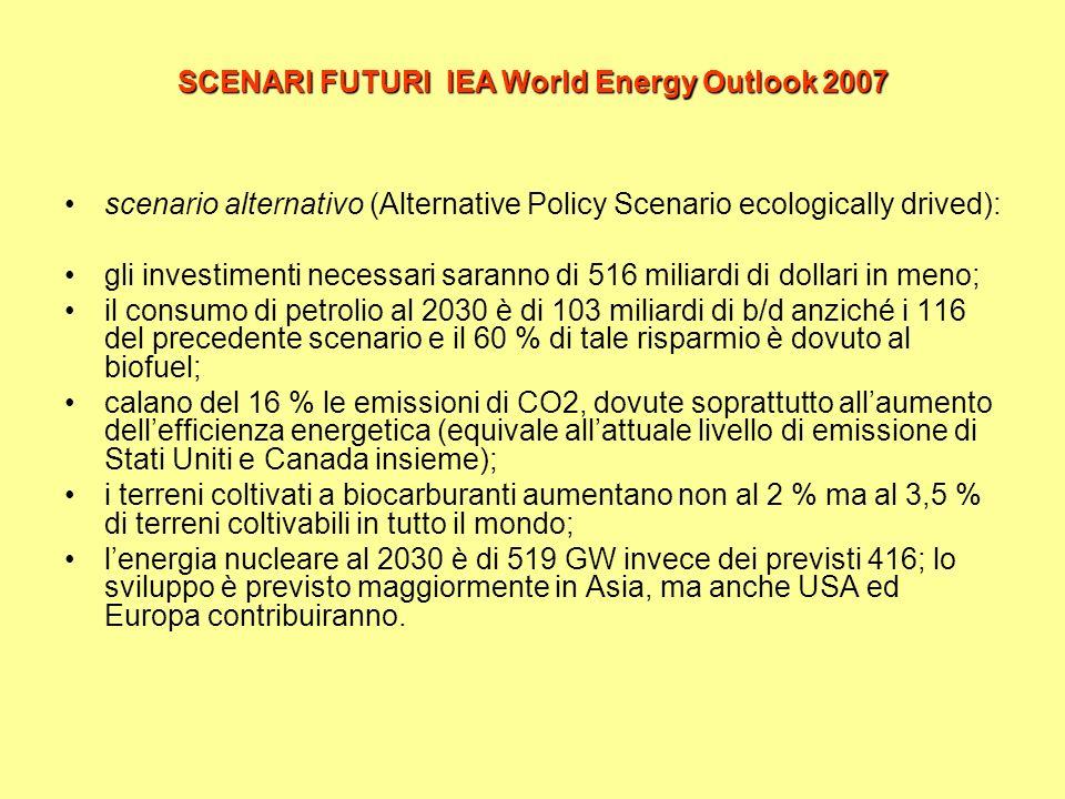 SCENARI FUTURI IEA World Energy Outlook 2007 scenario alternativo (Alternative Policy Scenario ecologically drived): gli investimenti necessari saranno di 516 miliardi di dollari in meno; il consumo di petrolio al 2030 è di 103 miliardi di b/d anziché i 116 del precedente scenario e il 60 % di tale risparmio è dovuto al biofuel; calano del 16 % le emissioni di CO2, dovute soprattutto allaumento dellefficienza energetica (equivale allattuale livello di emissione di Stati Uniti e Canada insieme); i terreni coltivati a biocarburanti aumentano non al 2 % ma al 3,5 % di terreni coltivabili in tutto il mondo; lenergia nucleare al 2030 è di 519 GW invece dei previsti 416; lo sviluppo è previsto maggiormente in Asia, ma anche USA ed Europa contribuiranno.