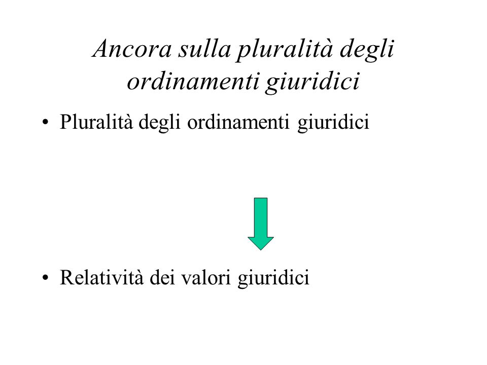 Ancora sulla pluralità degli ordinamenti giuridici Pluralità degli ordinamenti giuridici Relatività dei valori giuridici