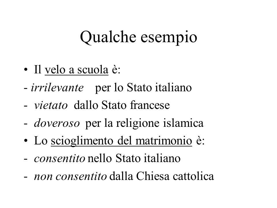 Qualche esempio Il velo a scuola è: - irrilevante per lo Stato italiano -vietato dallo Stato francese -doveroso per la religione islamica Lo scioglime