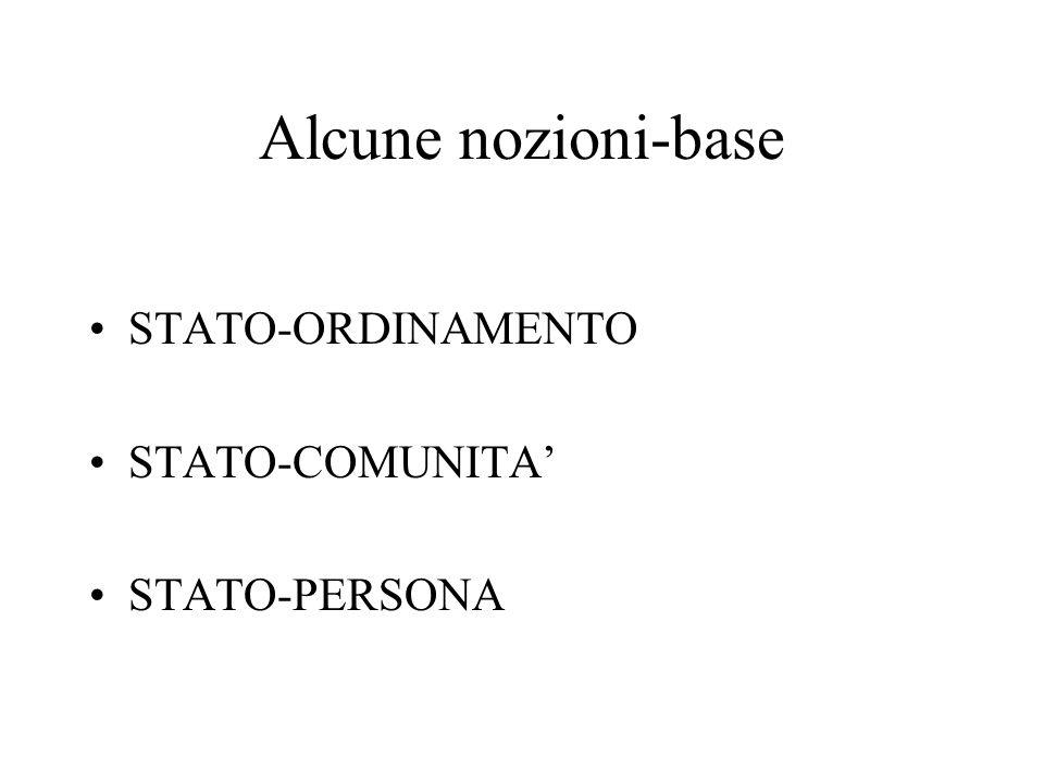 Alcune nozioni-base STATO-ORDINAMENTO STATO-COMUNITA STATO-PERSONA