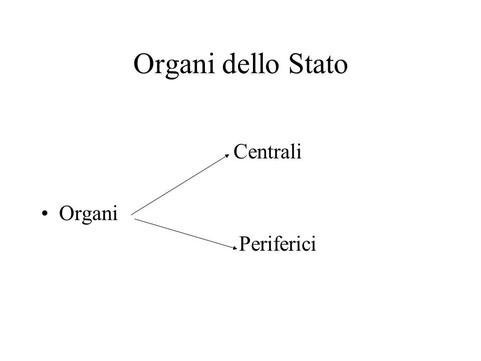Organi dello Stato Centrali Organi Periferici