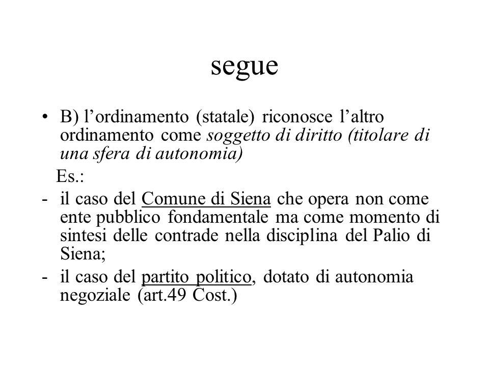 segue B) lordinamento (statale) riconosce laltro ordinamento come soggetto di diritto (titolare di una sfera di autonomia) Es.: -il caso del Comune di