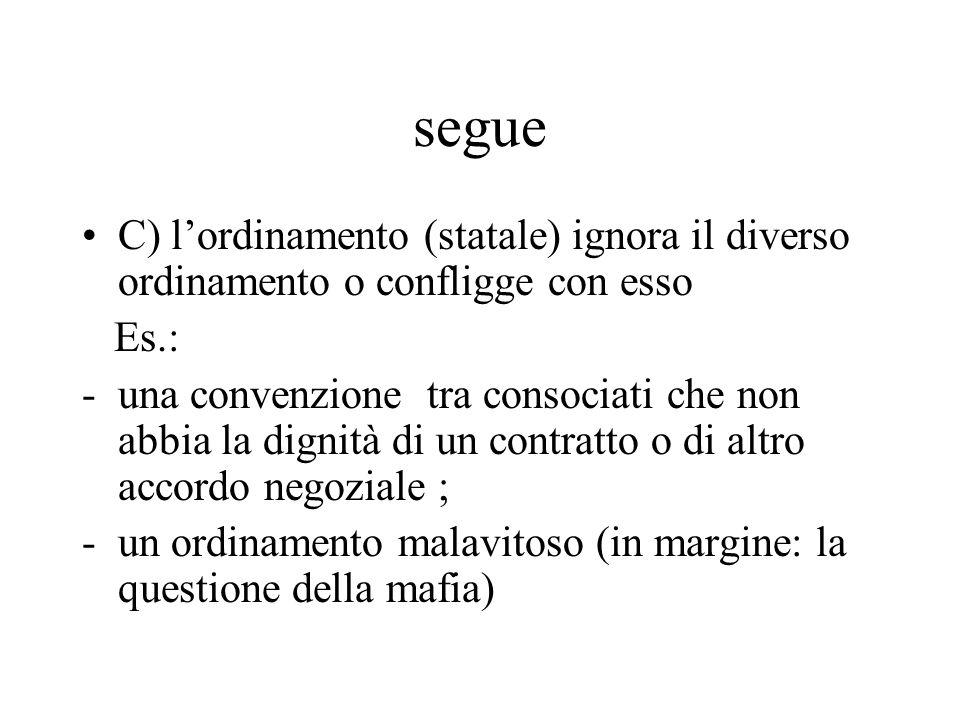 segue C) lordinamento (statale) ignora il diverso ordinamento o confligge con esso Es.: -una convenzione tra consociati che non abbia la dignità di un