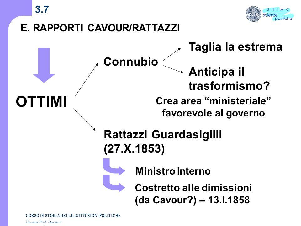 CORSO DI STORIA DELLE ISTITUZIONI POLITICHE Docente Prof.