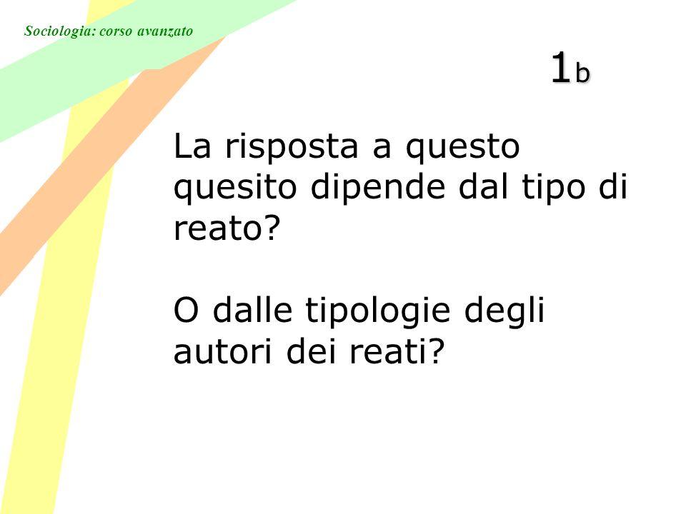 Sociologia: corso avanzato 1b1b1b1b La risposta a questo quesito dipende dal tipo di reato.