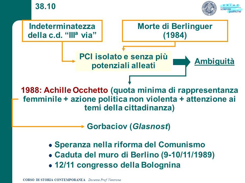 CORSO DI STORIA CONTEMPORANEA Docente Prof. Ventrone 38.10 Indeterminatezza della c.d.
