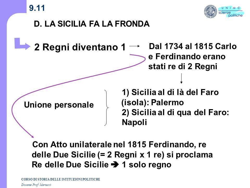 CORSO DI STORIA DELLE ISTITUZIONI POLITICHE Docente Prof. Martucci 9.11 D. LA SICILIA FA LA FRONDA 2 Regni diventano 1 Dal 1734 al 1815 Carlo e Ferdin